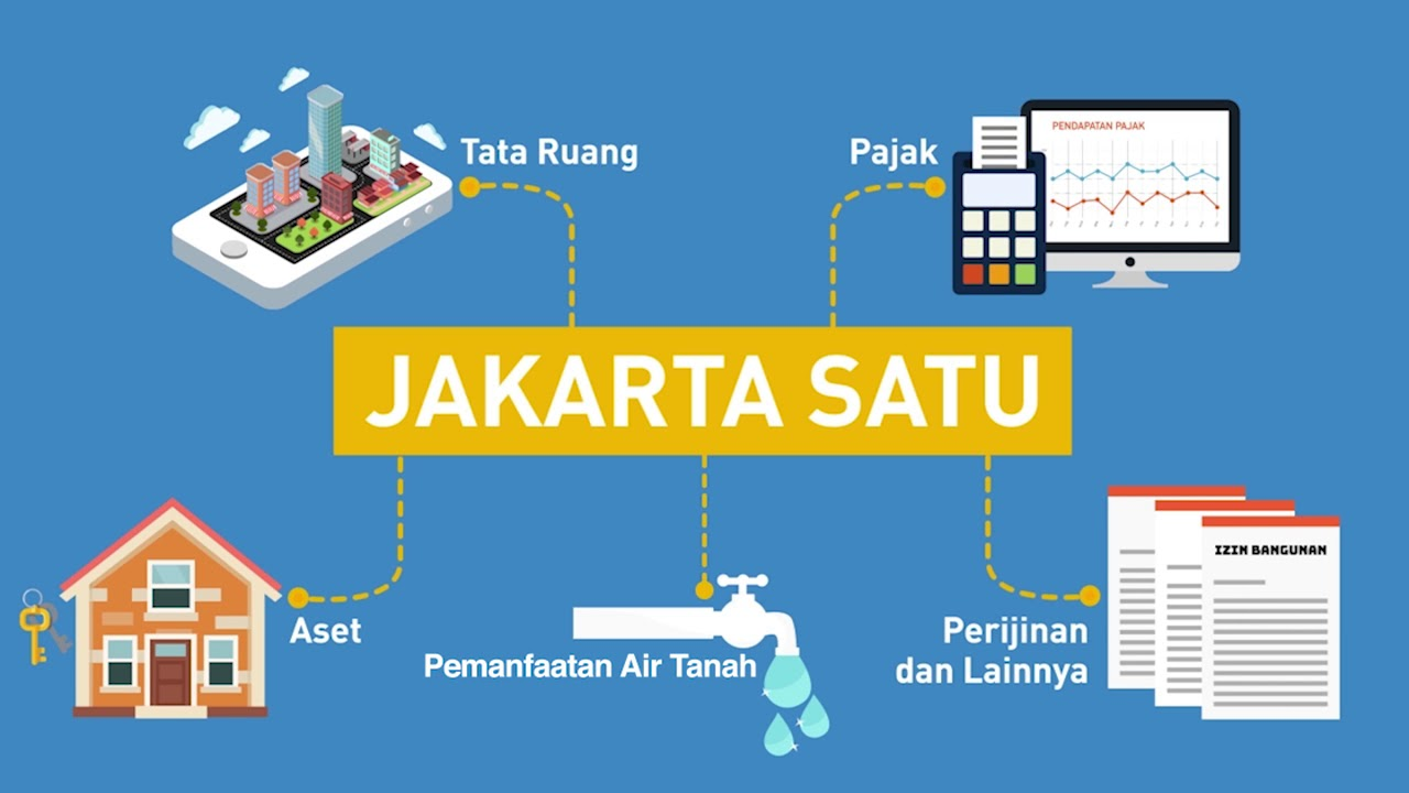 CItata DKI Jakarta